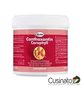 Quiko Canthaxantin Carophyll